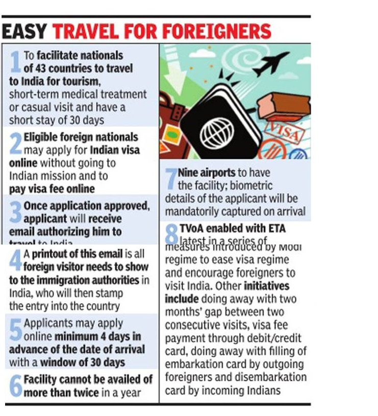 online-visa-india-tips-countries